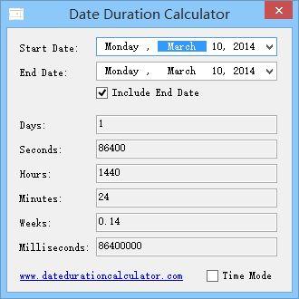 Due date calculator reverse in Perth